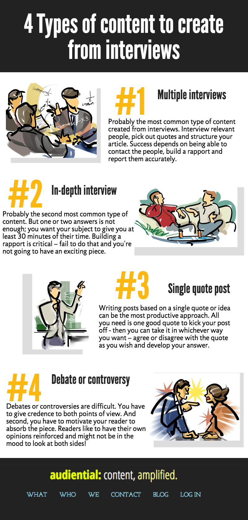 Create these 4 types of content from interviews – audiential